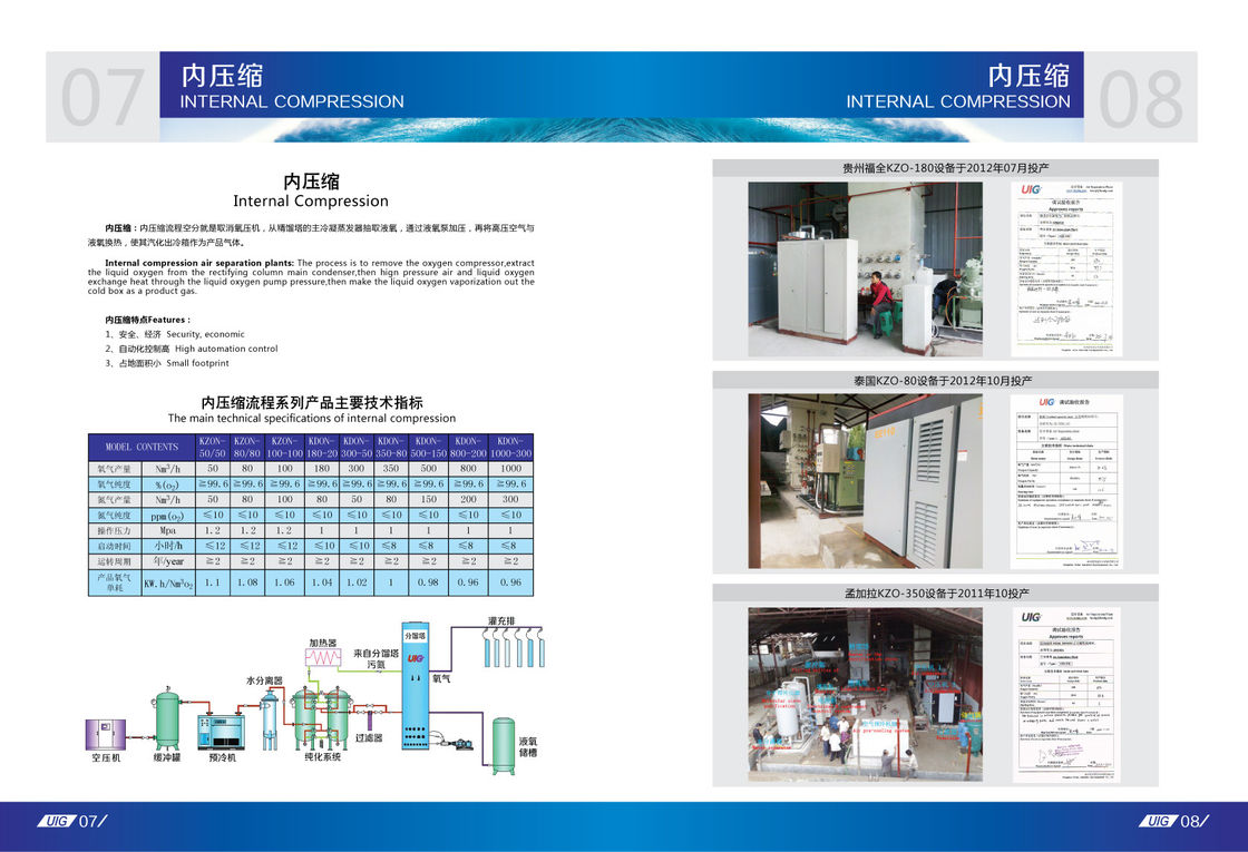 Industrial And Medical Oxygen Gas Plant Liquid Nitrogen Equipment